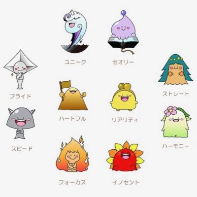 キャラクターは全部で10種類 2